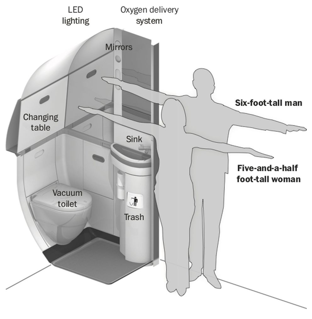 medium resolution of on some of the newer planes flown by american delta and united airlines the bathrooms in coach are just 24 inches wide for comparison that s roughly the