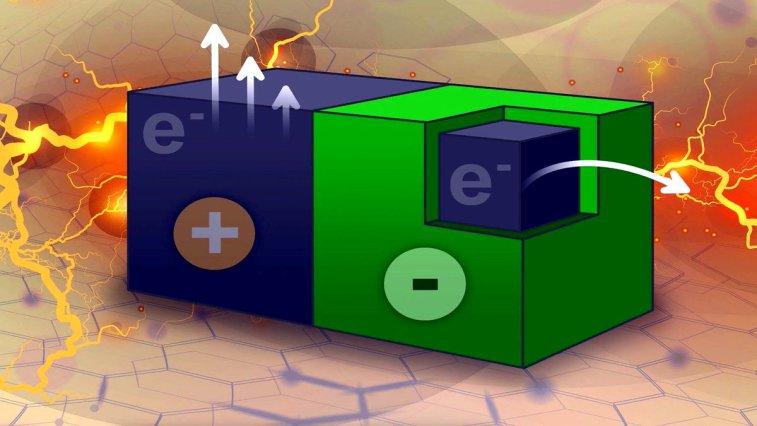 MIT bünyesinde çalışan bilim insanları, elektrik üretmenin yepyeni bir yolunu keşfettiler. Karbon atomları aracılığıyla kullanılabilen teknik, parçacık başına 0,7 volt elektrik enerjisi üretilmesini sağlıyor. Uzmanlara göre bu yöntem, nano ya da mikro boyutlu robotlara güç sağlayacak.