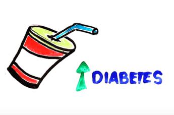 Ecco cosa succederebbe se bevessimo solo bibite (e niente acqua) /Video
