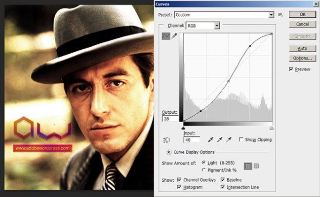 Dragan Effect Curves