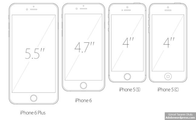iphone-6-dimension