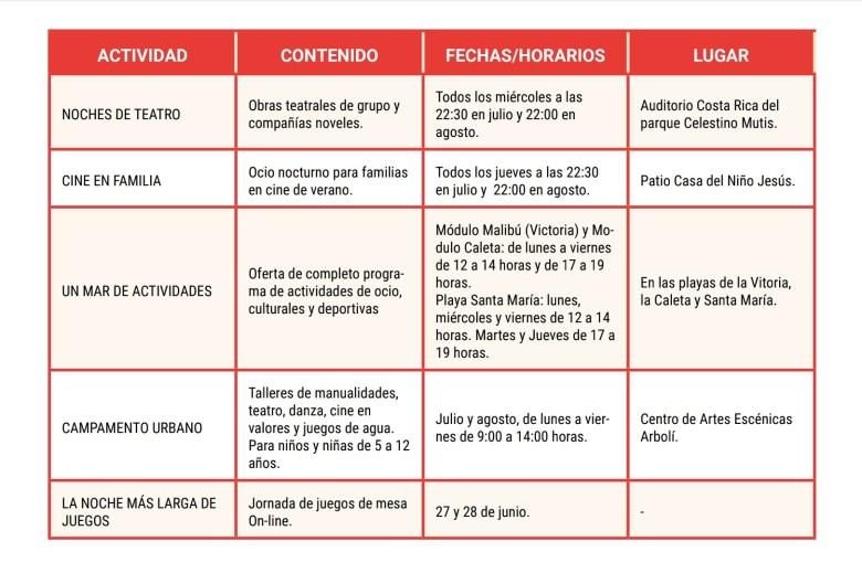 Agenda de Verano 2020 (CÁDIZ)