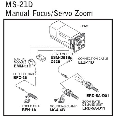 Fujinon MS-21D (Manual/Servo) Digital Zoom/Focus Rear