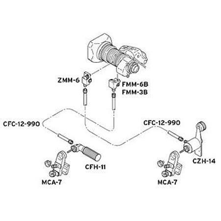 Fujinon MM-11 (Manual/Manual) Zoom/Focus Rear Control Kit