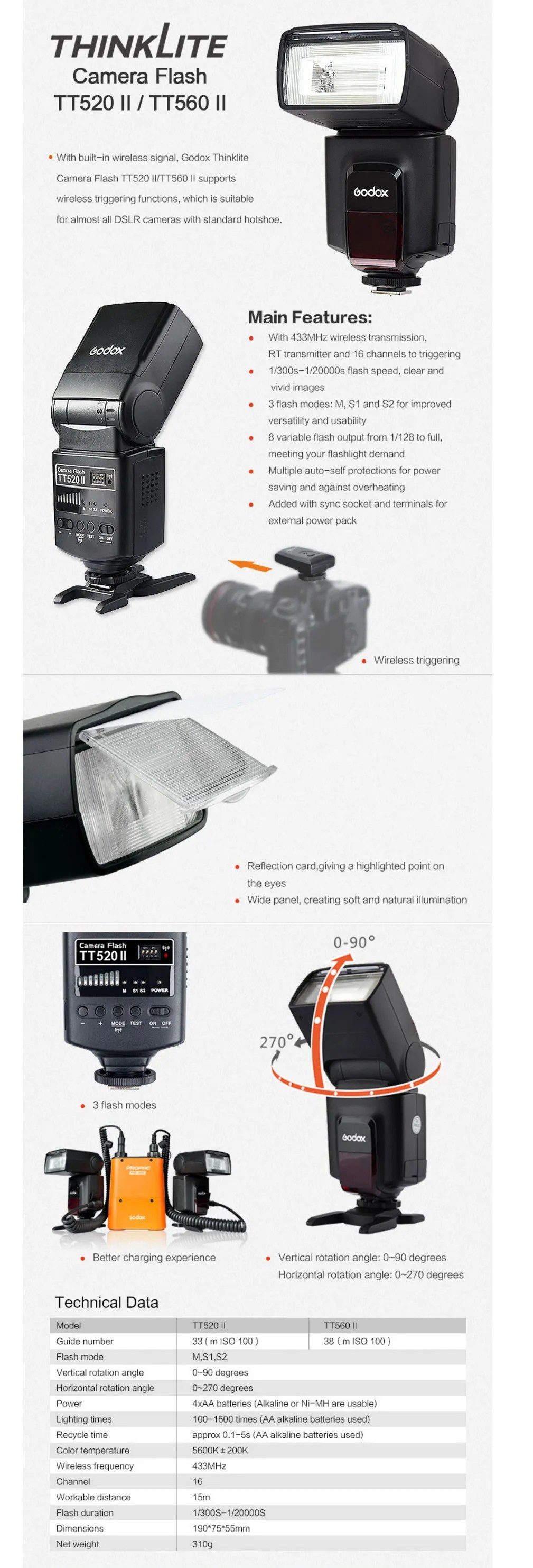 Godox Thinklite TT560II Flash for DSLR Cameras, 38m at ISO