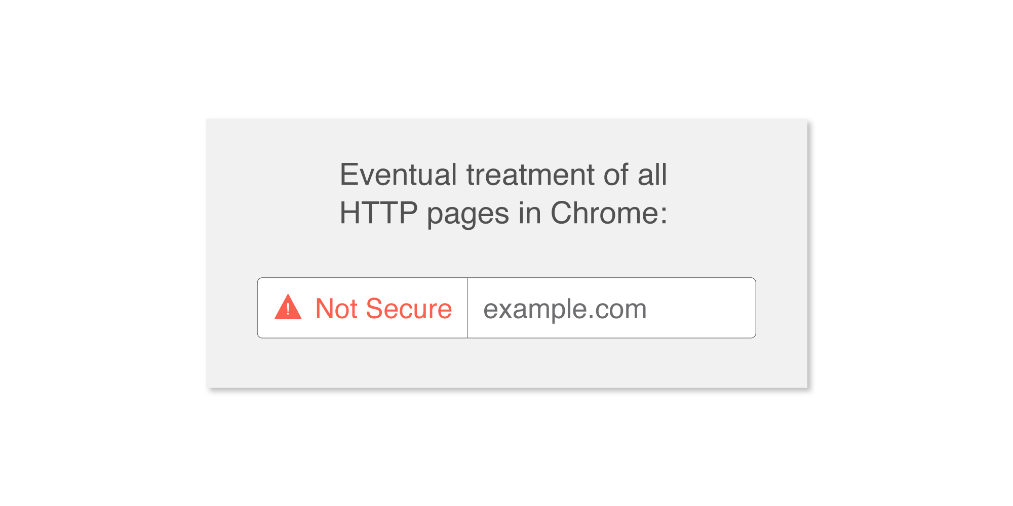 Screenshot of error messages - how secure is your browsing?