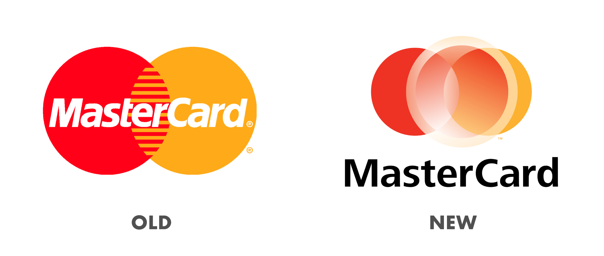 Failed rebrands - why they are classed as a failure. Old and new mastercard logos