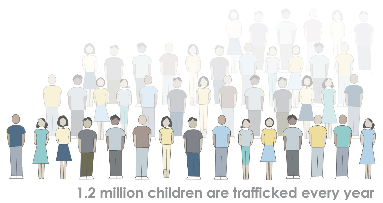 Infographic for the Baca charity, showing that 1.2 million children are trafficked every year.