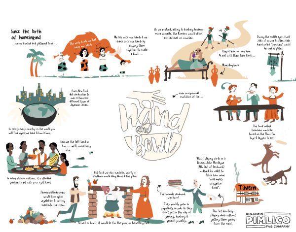 The story of the hand and bowl food concept