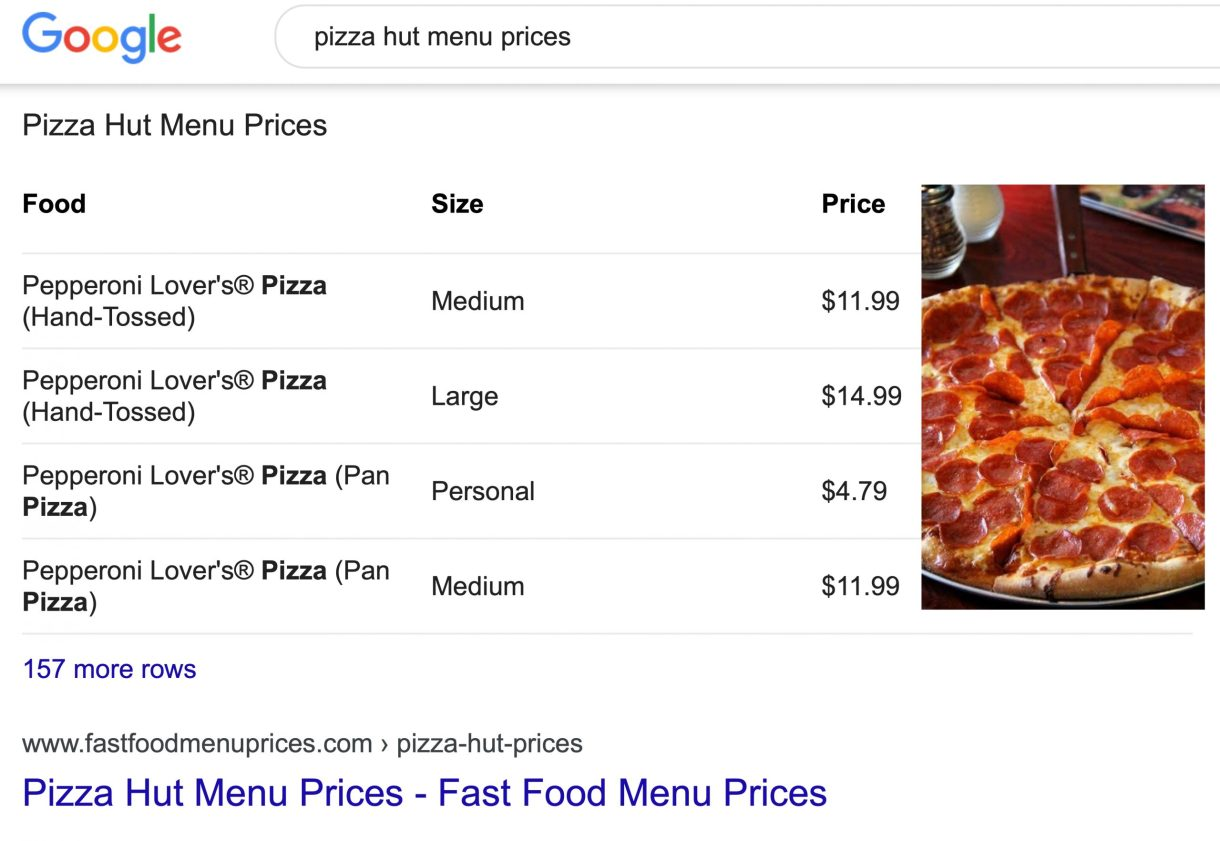 Google Snippet Pizza Hut Menu Prices