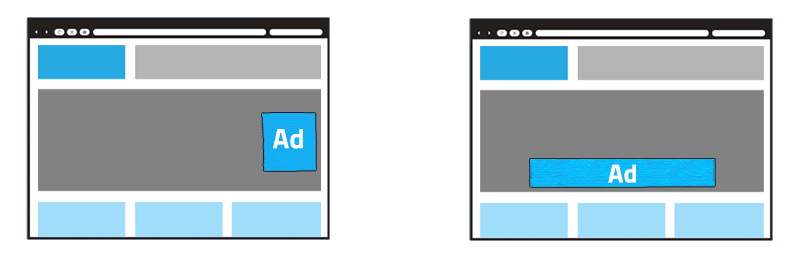 A/B Testing adsense ads