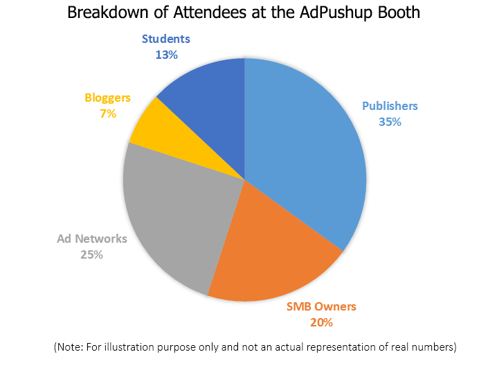 booth-attendance-adpushup
