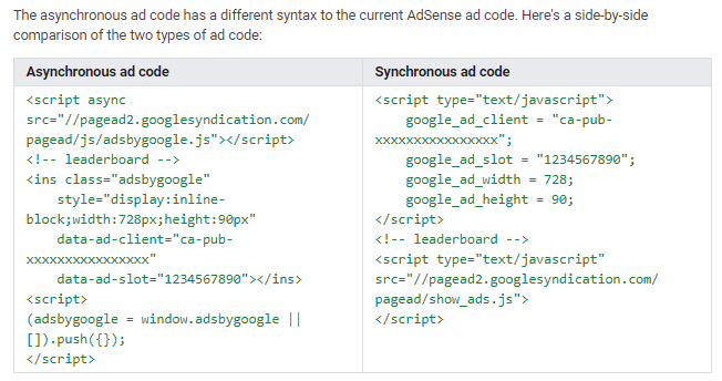 Asynchronous and Synchronous ad tag