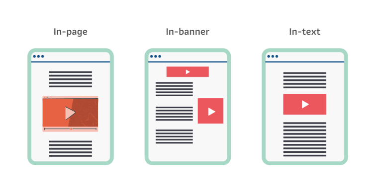 Types of Outstream video ads
