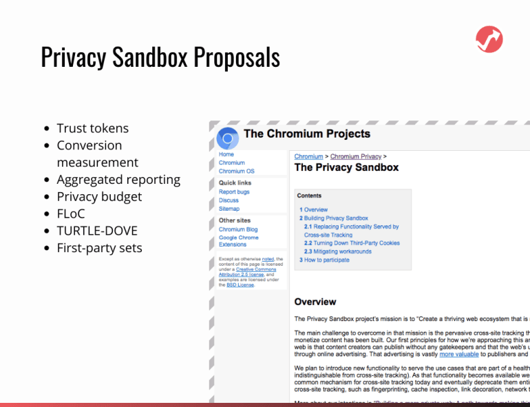 Google Privacy Sandbox
