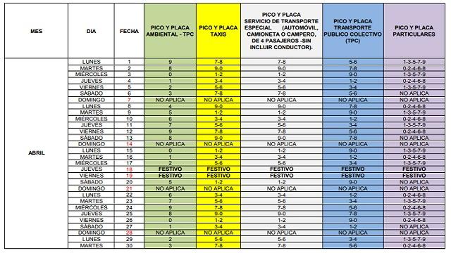 Pico y Placa en Bogotá para Abril del 2019