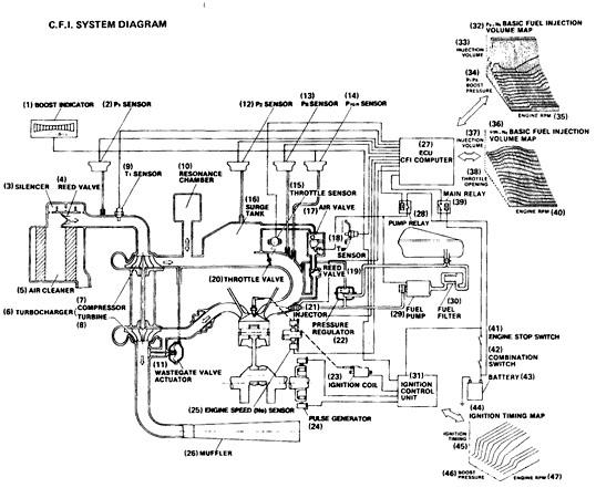 87 Honda Cx500 Wiring Diagram Honda CX500 Piston Wiring