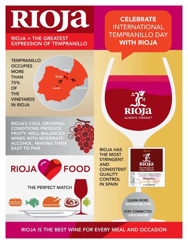 Rioja Tempranillo Day InfoGraphic #TempranilloDay