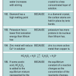 SAT Subject Test in Chemistry – a few tips