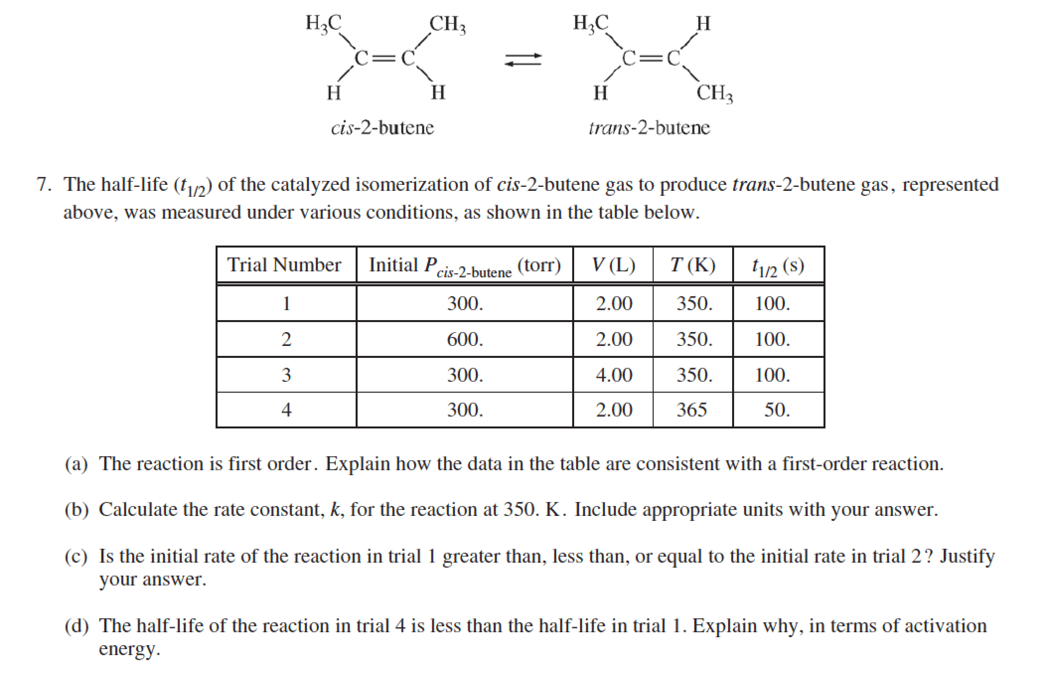 Ap Chemistry Scores