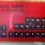Pie Five 1 - Periodic Table