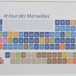 Tour de France Periodic Table