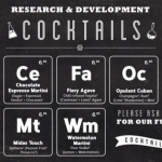 Cocktails Periodic Table
