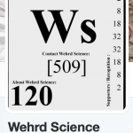 WS Periodic Table