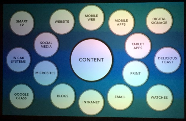 Example set of platforms or outputs that content could be published to currently or in the near future.