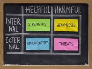SWOT Analysis - Strengths, Weaknesses, Opportunities, Threats.  Picture of SWOT on a blackboard