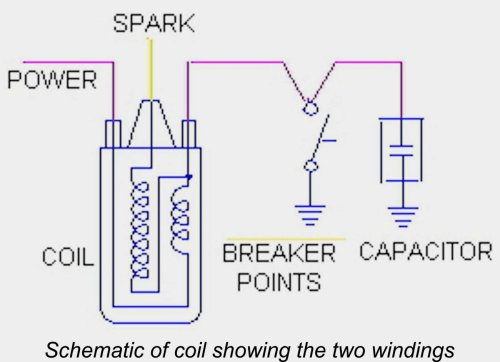 small resolution of an ignition coil as shown schematically at the left will typically have three connections a high tension connection which supplies the 20 000 volts to the