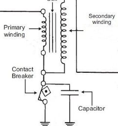 the capacitor is wired so that it effectively bridges the points as can be seen in the accompanying partial circuit diagram its function is to absorb the  [ 915 x 1200 Pixel ]