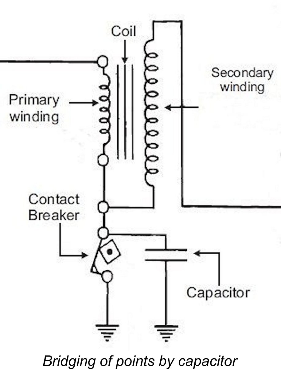 hight resolution of the capacitor is wired so that it effectively bridges the points as can be seen in the accompanying partial circuit diagram its function is to absorb the