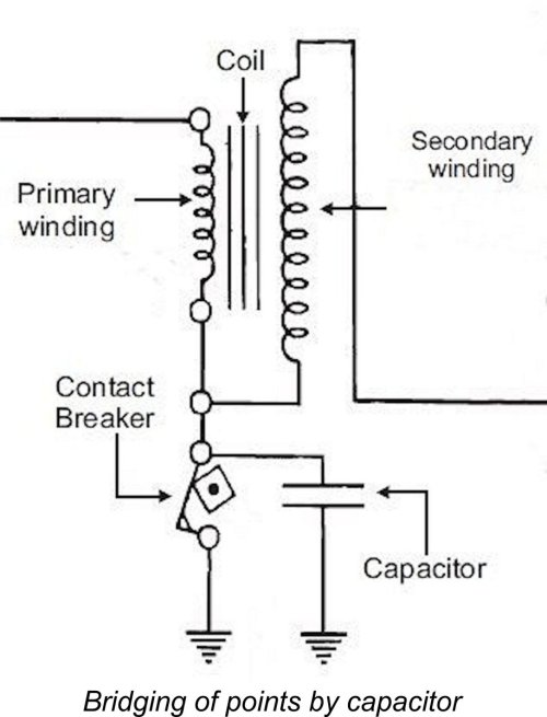 small resolution of the capacitor is wired so that it effectively bridges the points as can be seen in the accompanying partial circuit diagram its function is to absorb the