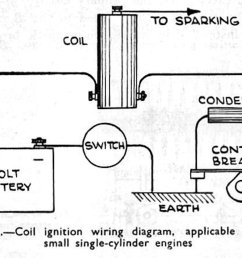 the classic circuit used for model spark ignition engines is an adaptation of the one invented by charles f kettering and initially licensed to cadillac  [ 1250 x 878 Pixel ]
