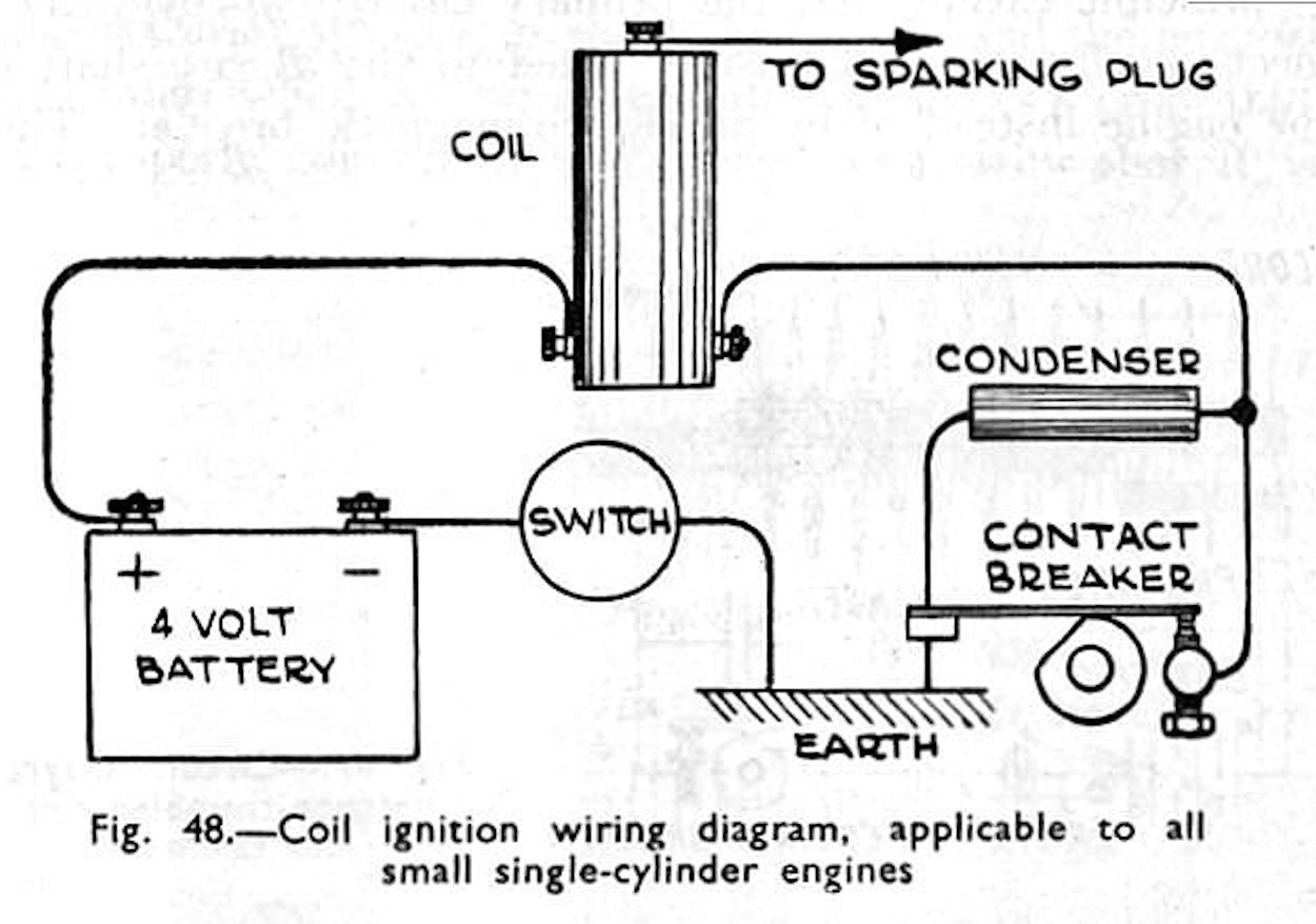 hight resolution of the classic circuit used for model spark ignition engines is an adaptation of the one invented by charles f kettering and initially licensed to cadillac