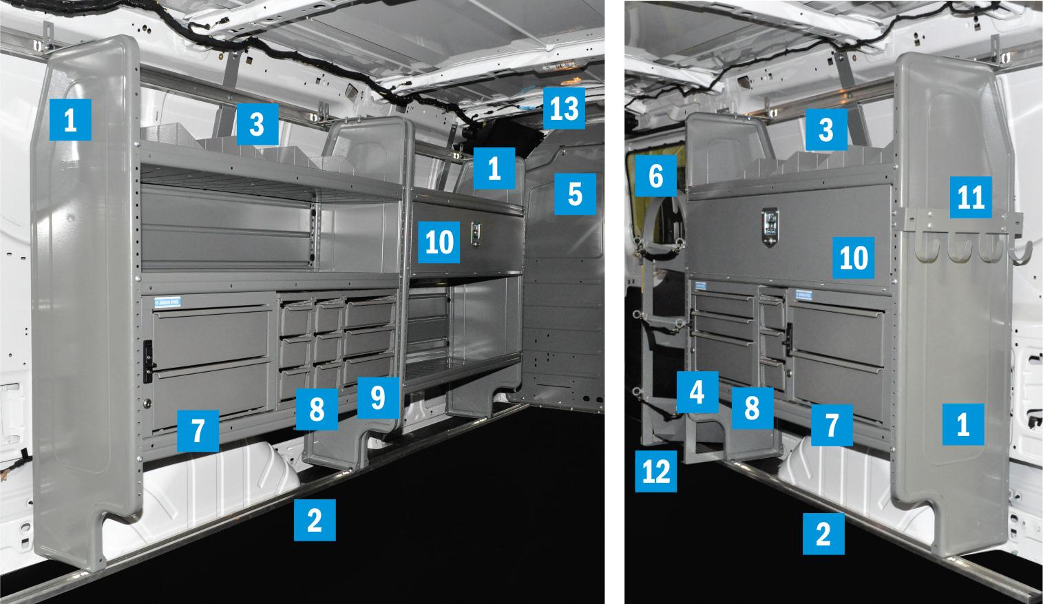 Plumbing  HVAC Starter Package Gray Transit Low Roof 130
