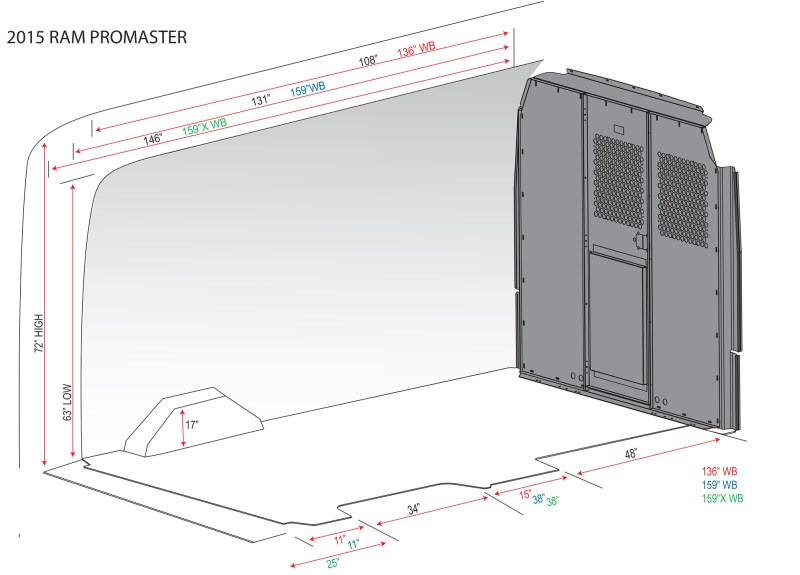 Promaster Cargo Area Dimensions Ram
