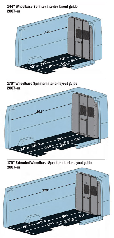 mercedes sprinter cargo van interior dimensions. Black Bedroom Furniture Sets. Home Design Ideas