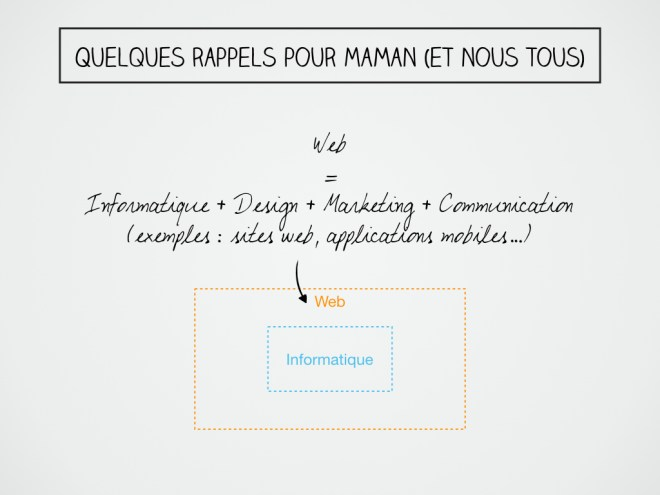 web-design-marketing-communication