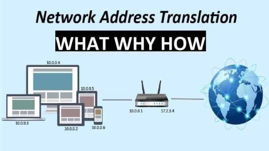 Que es NAT o Network Address Translation y como funciona