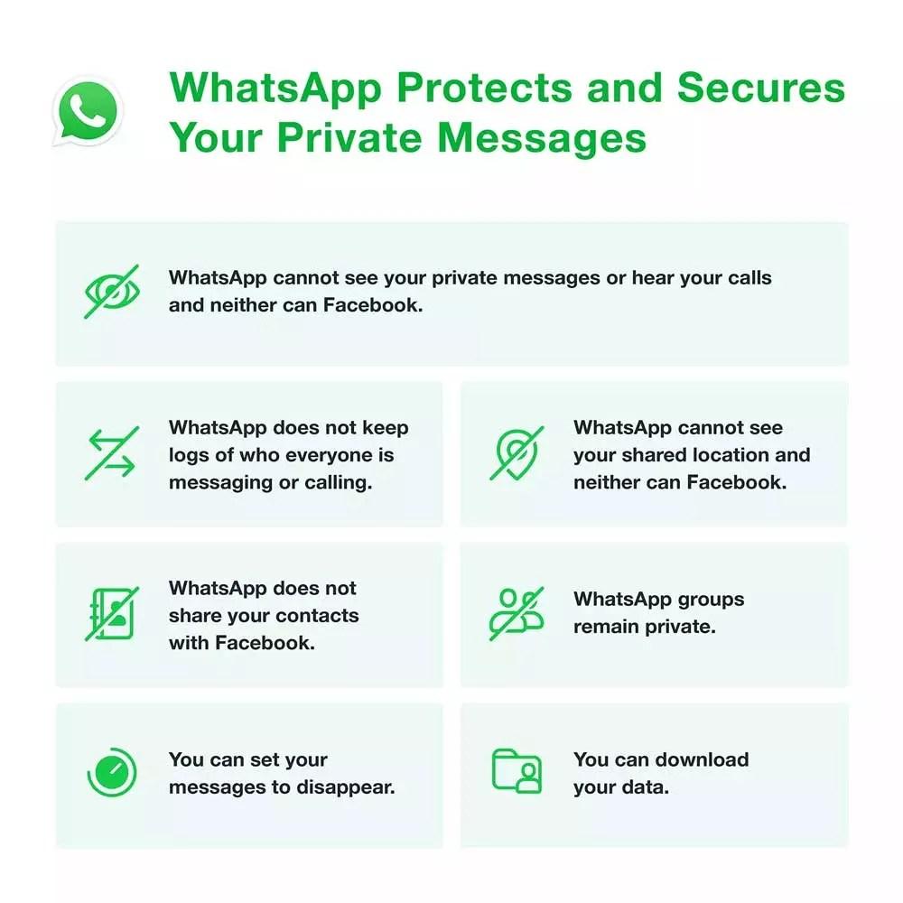 whatsapp condiciones nuevas