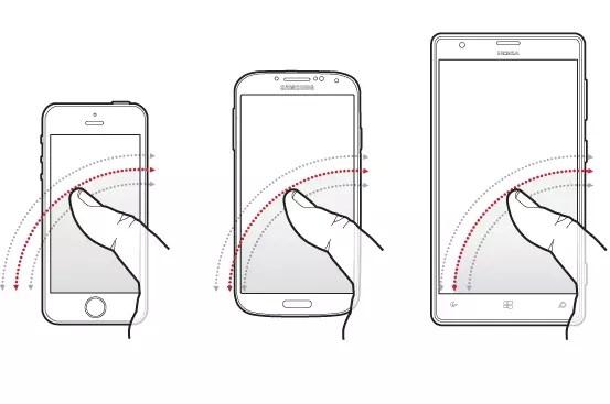 Test online para saber qué smartphone se adapta mejor al