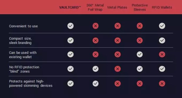 formas-de-pago-inalámbricas-nfc-contactless proteccion
