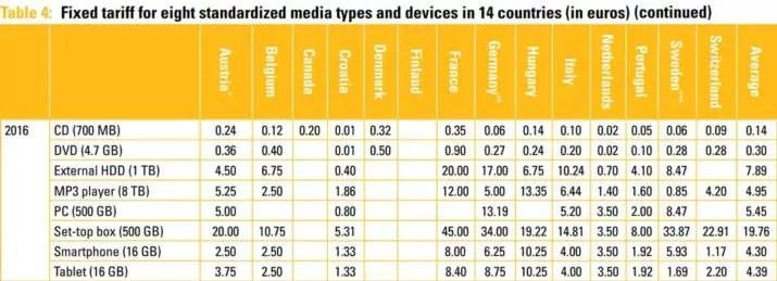 media-europea-canon-digital