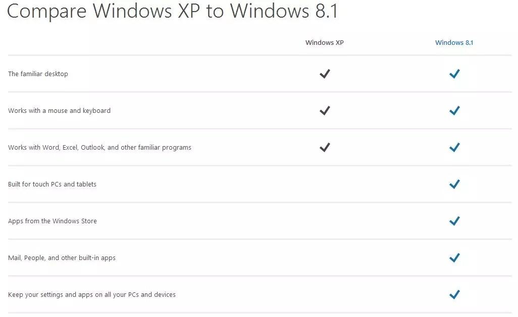 Microsoft destaca las ventajas de Windows 8.1 sobre