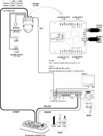 adt controller wiring diagram