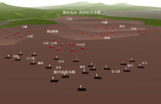 三方ヶ原の合戦マップ - 戦國時代の合戦事情