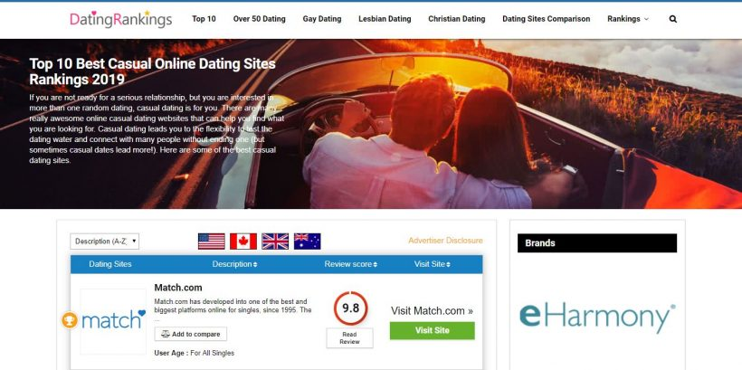 Ranking online-dating-sites