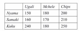 KCPE Past Papers Mathematics 2013 and Marking Schemes